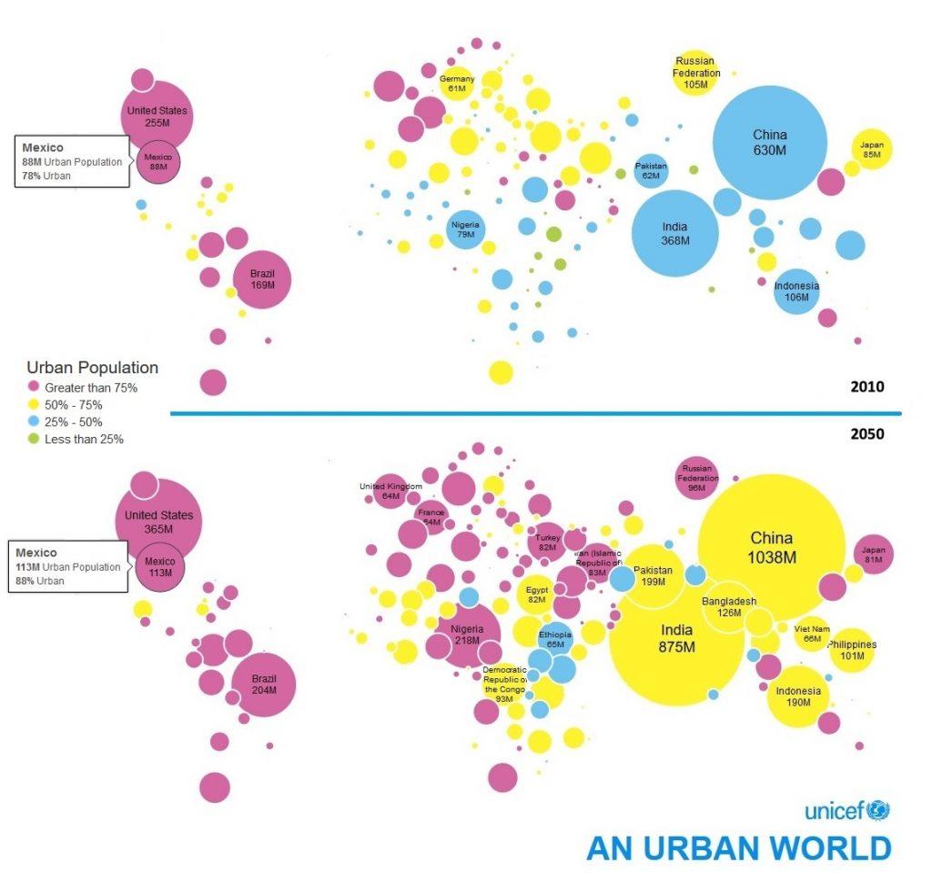 Infografía de Indice de población, UNICEF, 2012